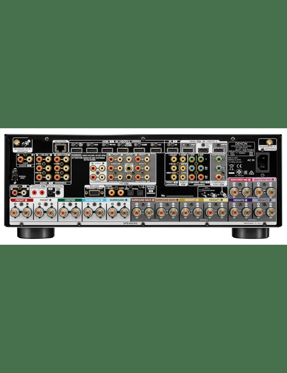 Sintoamplificatore AV 11.2 canali 8K Ultra HD con Audio 3D e HEOS, Denon AVR-X6700H, pannello connessioni